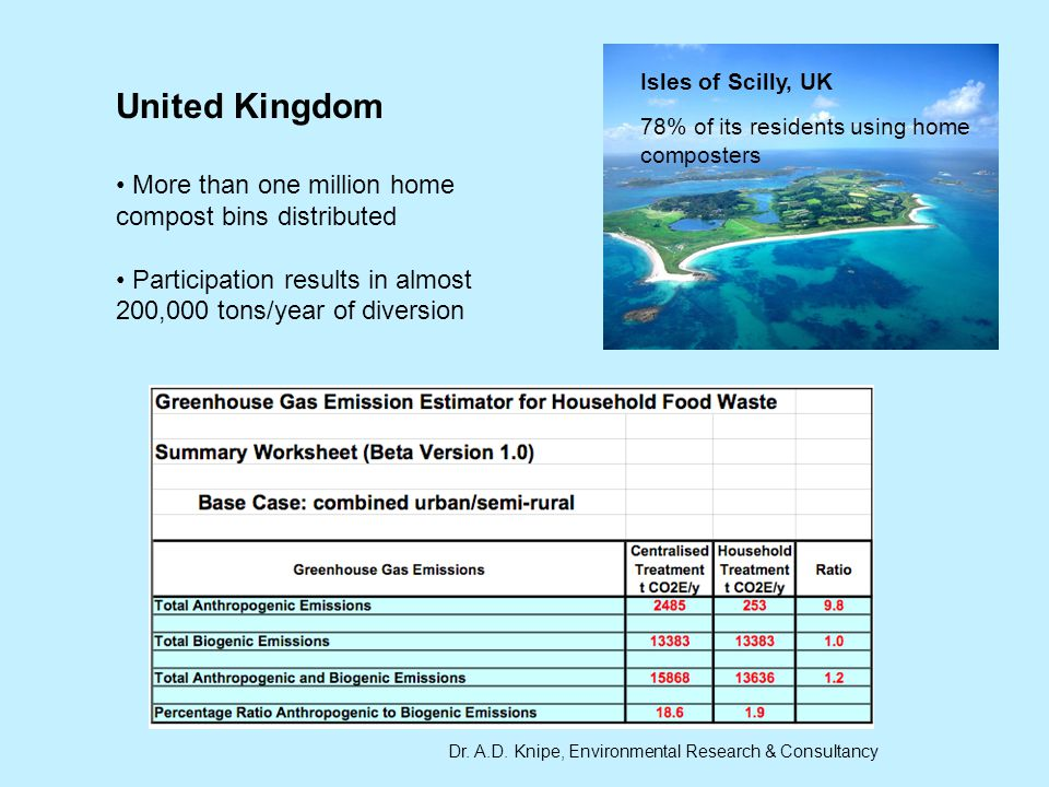 United Kingdom More than one million home compost bins distributed Participation results in almost 200,000 tons/year of diversion Isles of Scilly, UK 78% of its residents using home composters Dr.