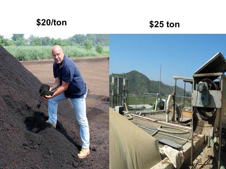$20/ton $25 ton