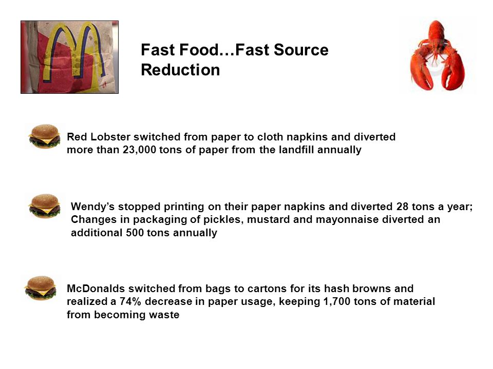 Fast Food…Fast Source Reduction Red Lobster switched from paper to cloth napkins and diverted more than 23,000 tons of paper from the landfill annually Wendys stopped printing on their paper napkins and diverted 28 tons a year; Changes in packaging of pickles, mustard and mayonnaise diverted an additional 500 tons annually McDonalds switched from bags to cartons for its hash browns and realized a 74% decrease in paper usage, keeping 1,700 tons of material from becoming waste