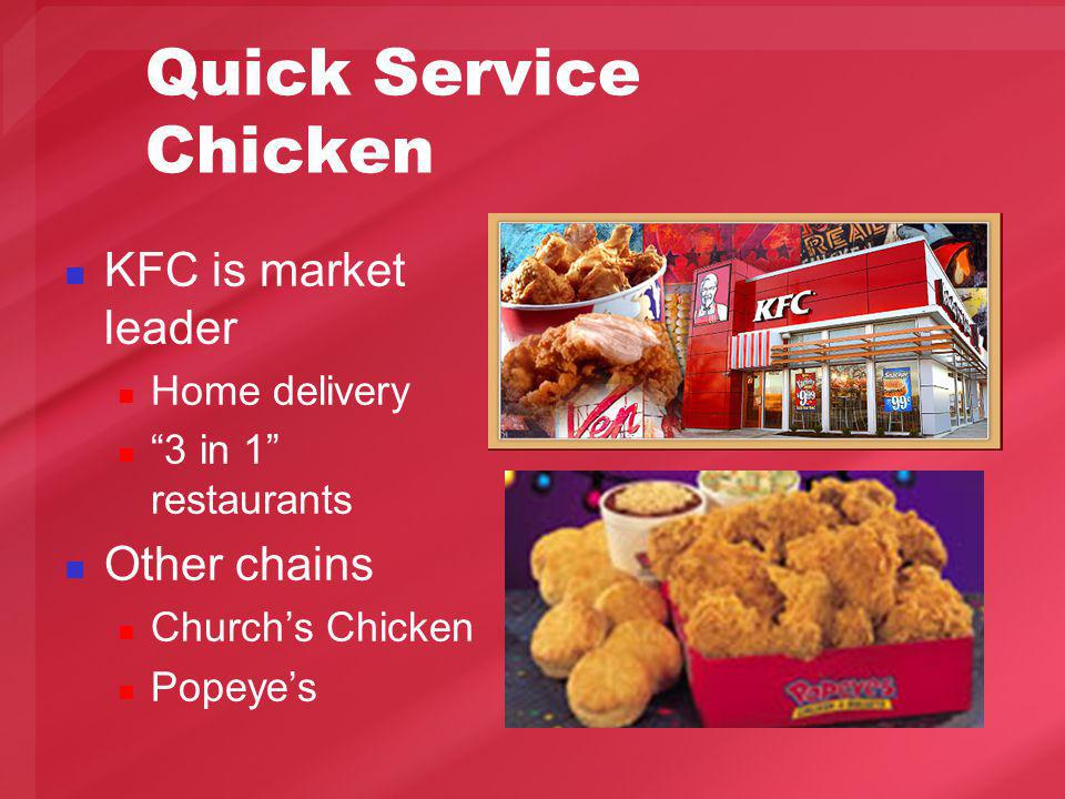 Quick Service Chicken KFC is market leader Home delivery 3 in 1 restaurants Other chains Churchs Chicken Popeyes