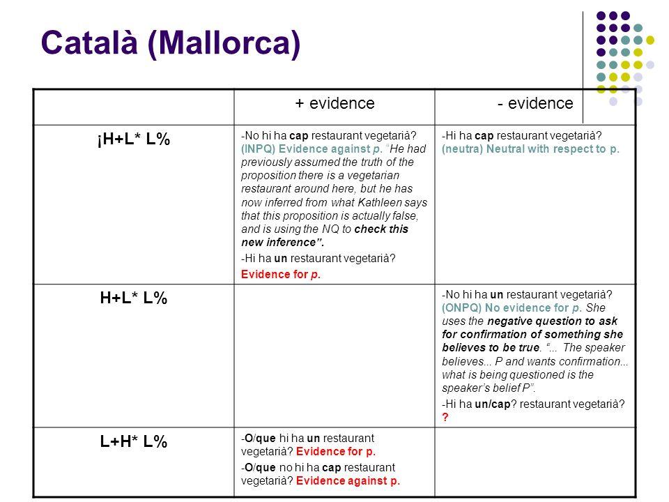 Català (Mallorca) + evidence- evidence ¡H+L* L% -No hi ha cap restaurant vegetarià.