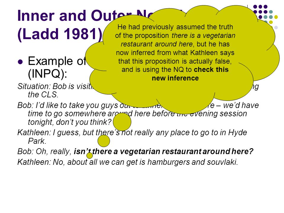 Inner and Outer Negation (Ladd 1981) Example of inner negation polar question (INPQ): Situation: Bob is visiting Kathleen and Jeff in Chicago while attending the CLS.