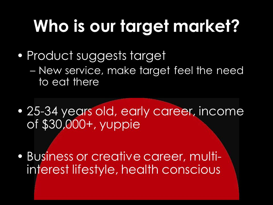 Who is our target market? Product suggests target –New service, make target feel the need to eat there 25-34 years old, early career, income of $30,00
