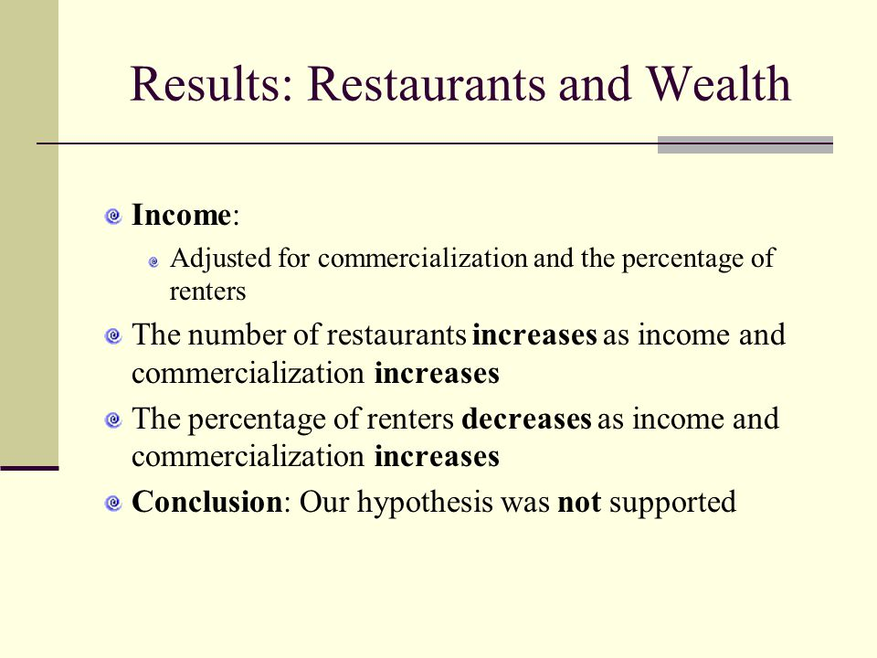 Results: Restaurants and Wealth Income: Adjusted for commercialization and the percentage of renters The number of restaurants increases as income and commercialization increases The percentage of renters decreases as income and commercialization increases Conclusion: Our hypothesis was not supported