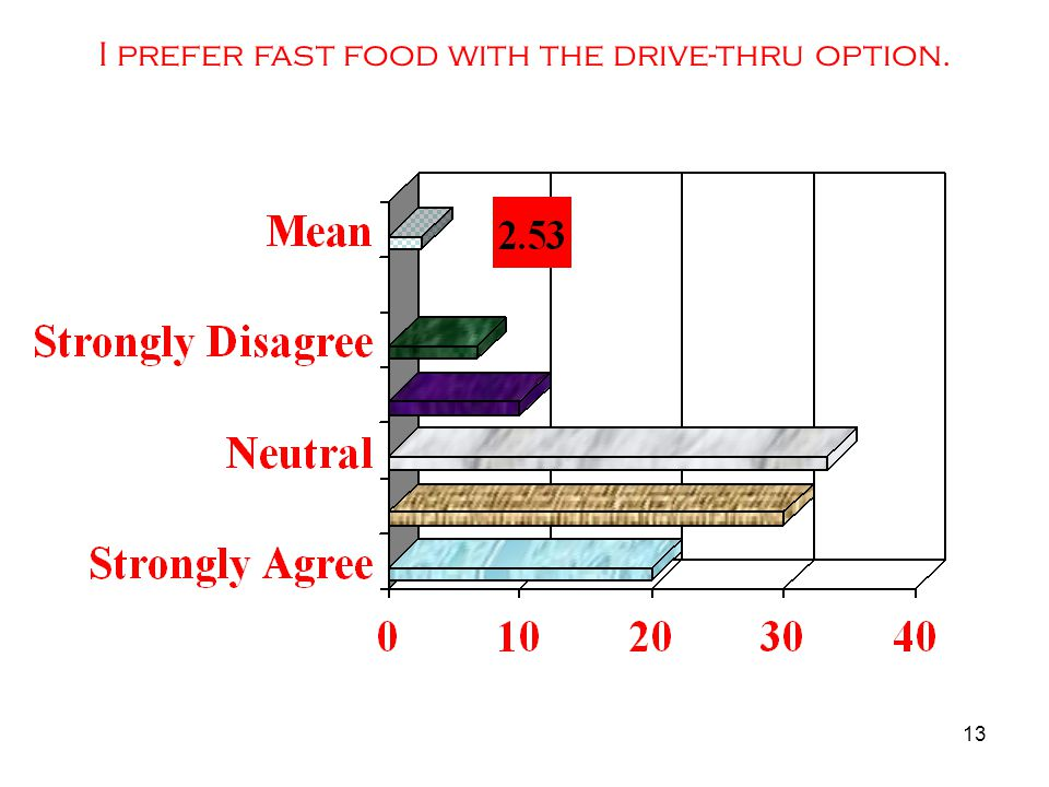 13 I prefer fast food with the drive-thru option.