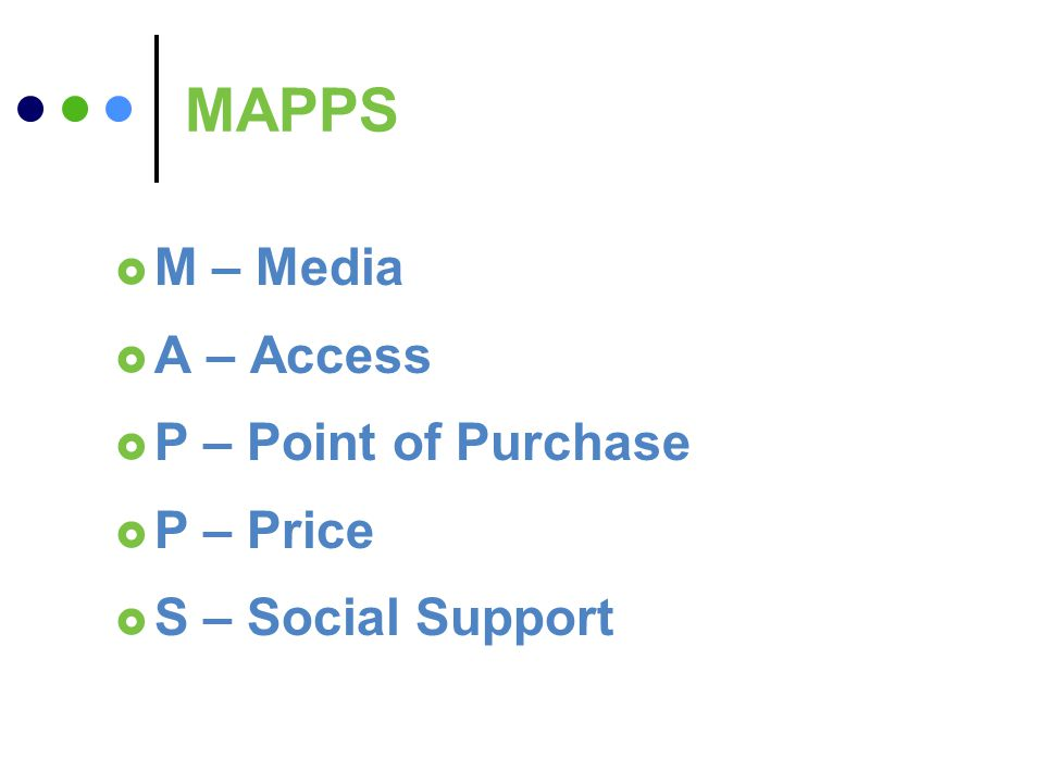 M – Media A – Access P – Point of Purchase P – Price S – Social Support