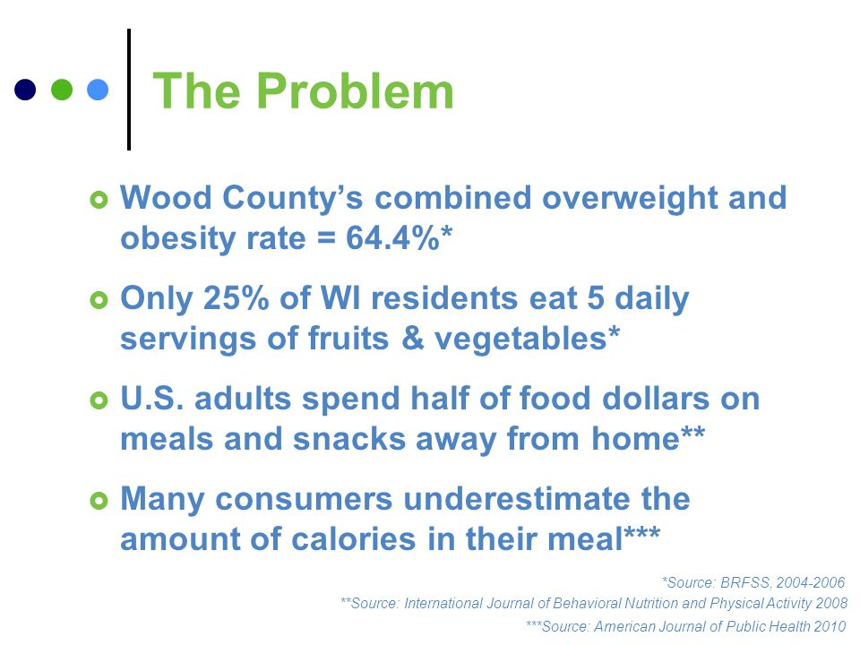 The Problem Wood Countys combined overweight and obesity rate = 64.4%* Only 25% of WI residents eat 5 daily servings of fruits & vegetables* U.S.