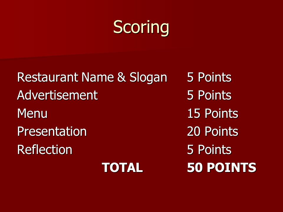 Scoring Restaurant Name & Slogan 5 Points Advertisement5 Points Menu15 Points Presentation20 Points Reflection5 Points TOTAL50 POINTS