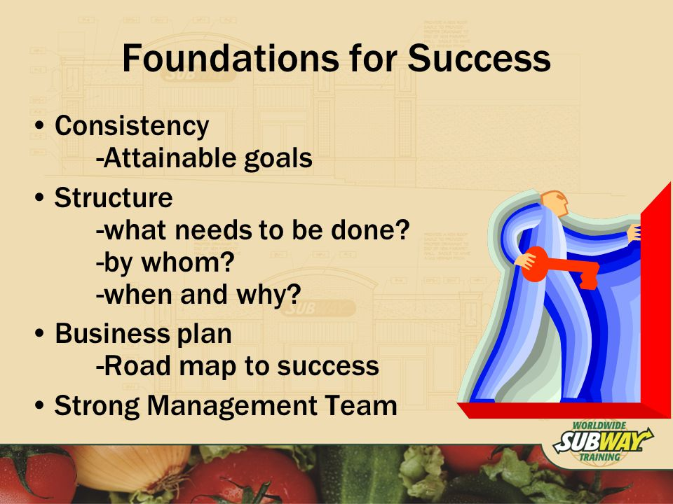 Foundations for Success Consistency -Attainable goals Structure -what needs to be done.