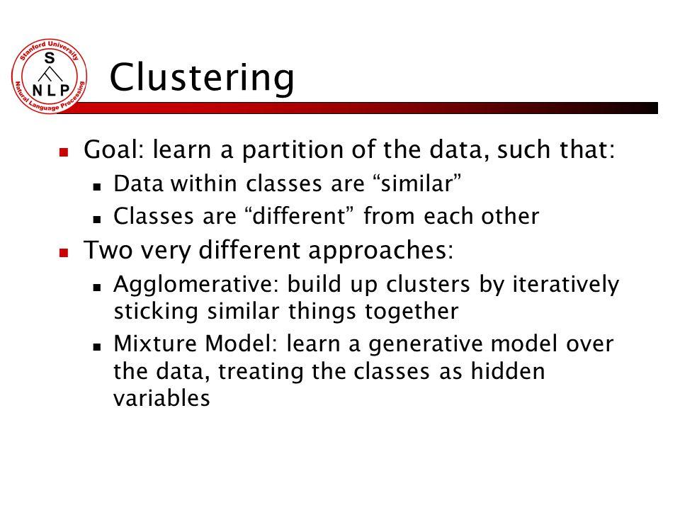Agenda Motivation Mixture Models Dirichlet Process Gibbs Sampling Applications