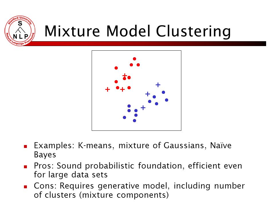 Agglomerative Clustering Pros: Doesnt need generative model (number of clusters, parametric distribution) Cons: Ad-hoc, no probabilistic foundation, i