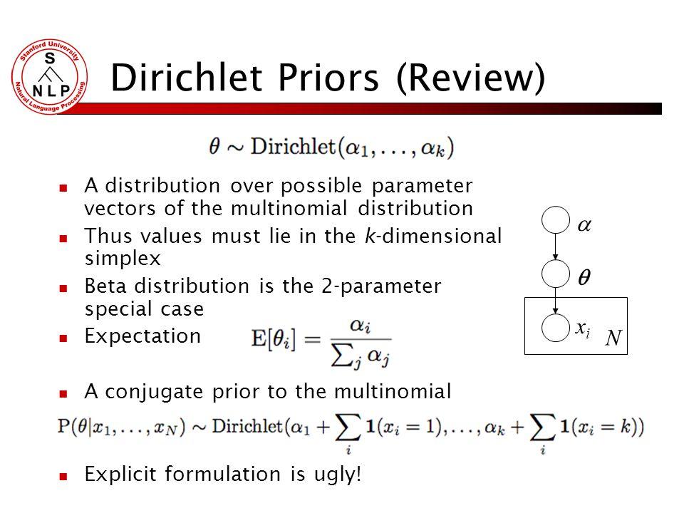 Finite Mixture Model Gaussian Naïve Bayes c x c x1x1 x2x2 xMxM cici xixi N p cici x ij N M p