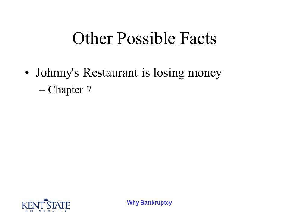 Why Bankruptcy Other Possible Facts Johnny s Restaurant is losing money –Chapter 7