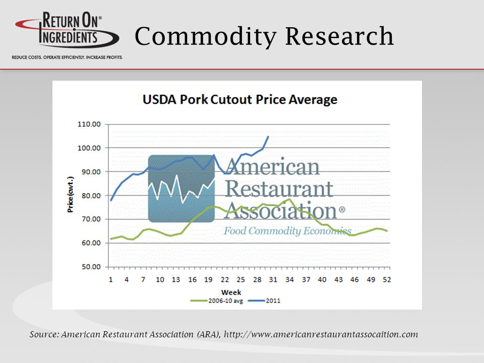 Commodity Research Source: American Restaurant Association (ARA), http://www.americanrestaurantassocaition.com