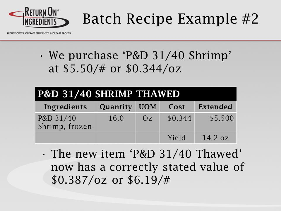 Batch Recipe Example #2 The new item P&D 31/40 Thawed now has a correctly stated value of $0.387/oz or $6.19/# IngredientsQuantityUOMCostExtended P&D 31/40 Shrimp, frozen 16.0Oz$0.344$5.500 Yield14.2 oz We purchase P&D 31/40 Shrimp at $5.50/# or $0.344/oz P&D 31/40 SHRIMP THAWED