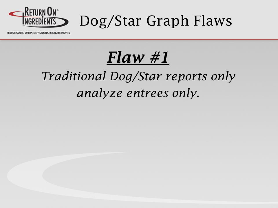 Dog/Star Graph Flaws Flaw #1 Traditional Dog/Star reports only analyze entrees only.