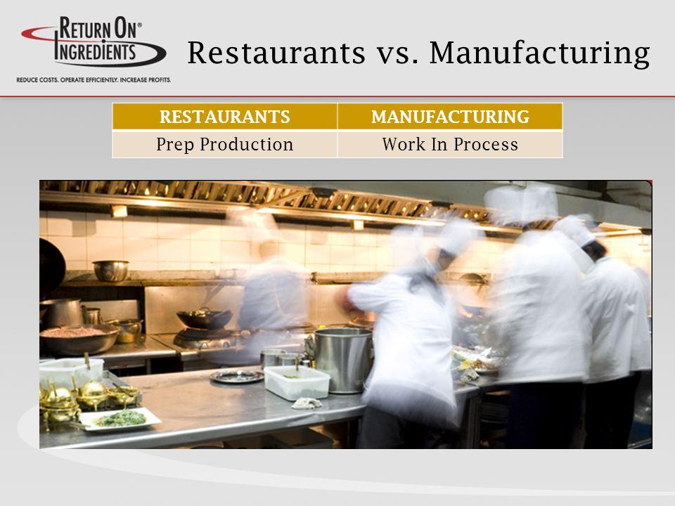 Restaurants vs. Manufacturing RESTAURANTSMANUFACTURING Menu ItemFinished Goods