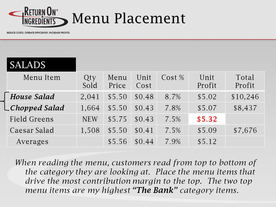 Menu Placement When reading the menu, customers read from top to bottom of the category they are looking at.
