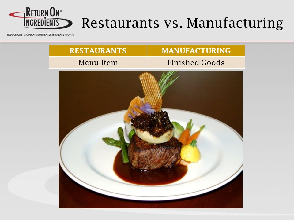 Restaurants vs. Manufacturing RESTAURANTSMANUFACTURING Menu ItemFinished Goods