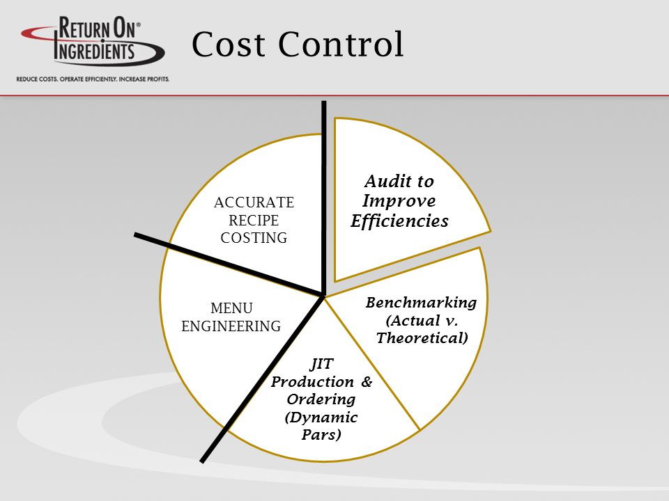 Cost Control MENU ENGINEERING ACCURATE RECIPE COSTING JIT Production & Ordering (Dynamic Pars) Benchmarking (Actual v.