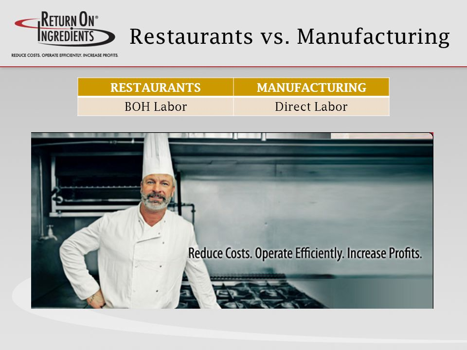 Restaurants vs. Manufacturing RESTAURANTSMANUFACTURING BOH LaborDirect Labor