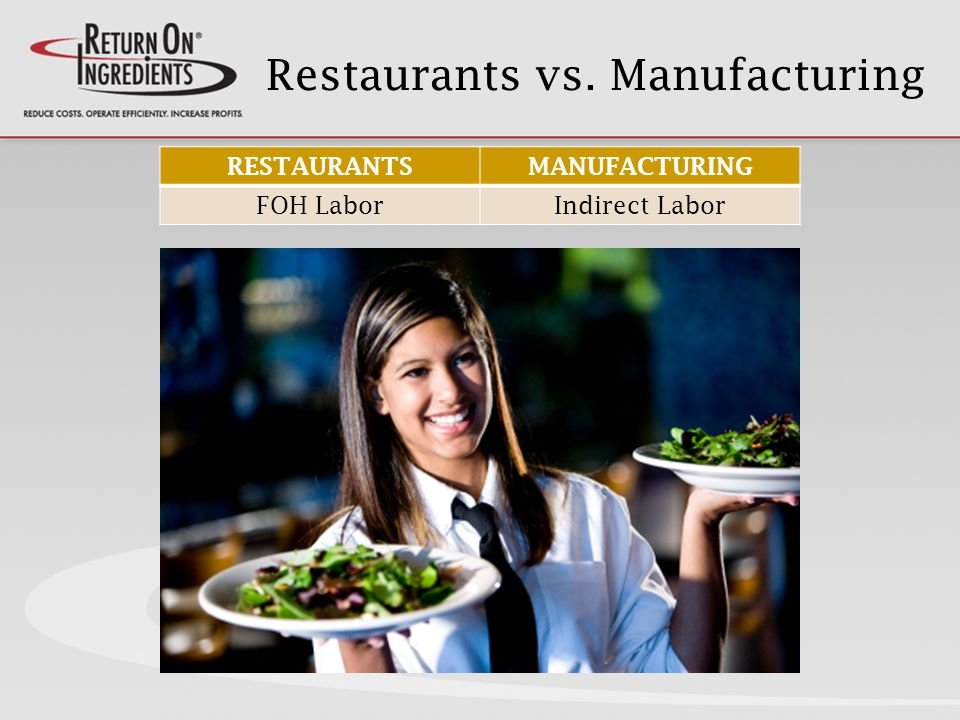 Restaurants vs. Manufacturing RESTAURANTSMANUFACTURING FOH LaborIndirect Labor