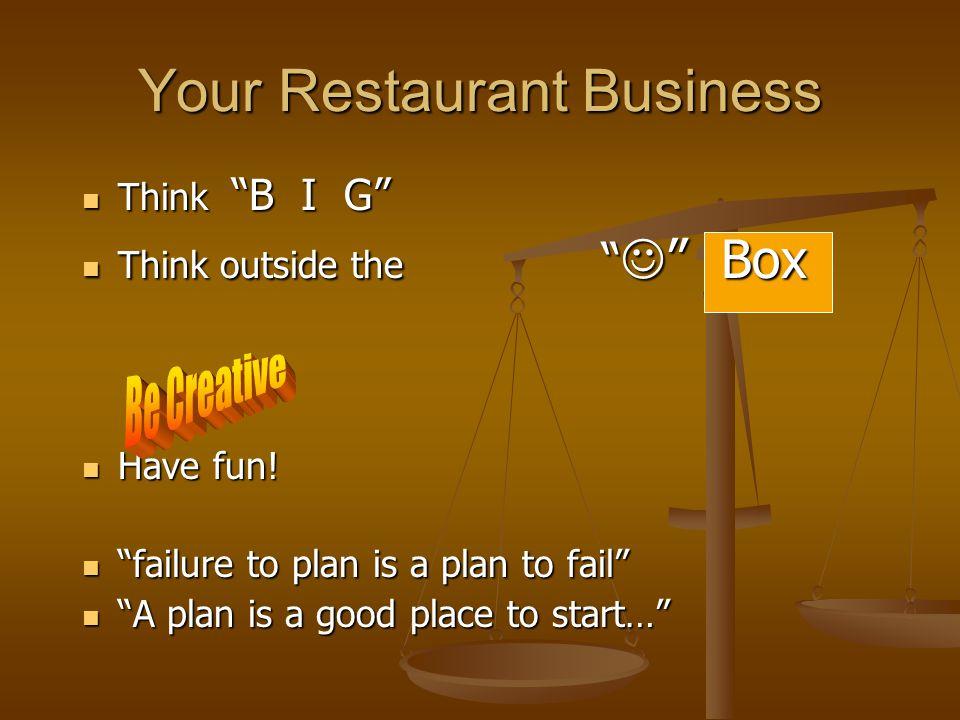 Your Restaurant Business Think B I G Think B I G Think outside the Box Think outside the Box Have fun.