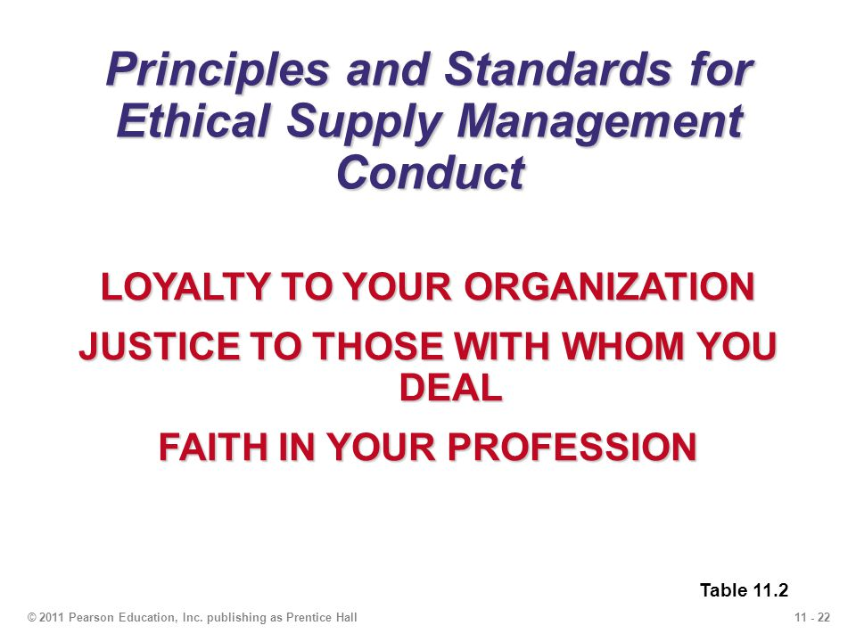 11 - 22© 2011 Pearson Education, Inc. publishing as Prentice Hall Principles and Standards for Ethical Supply Management Conduct LOYALTY TO YOUR ORGAN
