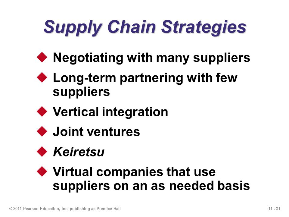 11 - 31© 2011 Pearson Education, Inc. publishing as Prentice Hall Supply Chain Strategies Negotiating with many suppliers Long-term partnering with fe