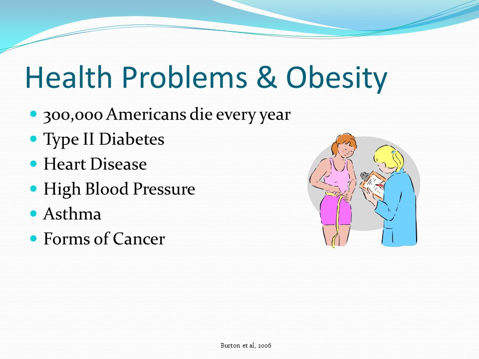Health Problems & Obesity 300,000 Americans die every year Type II Diabetes Heart Disease High Blood Pressure Asthma Forms of Cancer Burton et al, 200