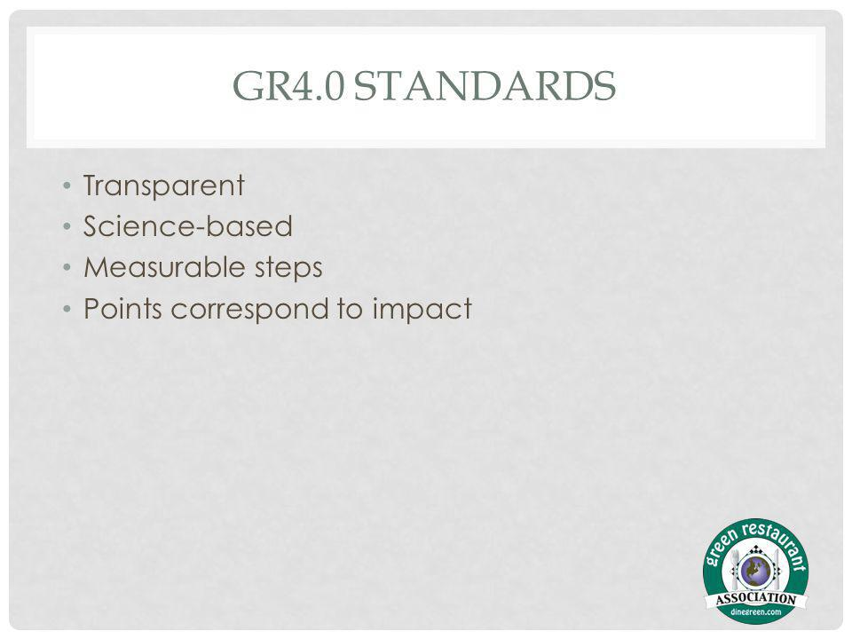 GR4.0 STANDARDS Transparent Science-based Measurable steps Points correspond to impact