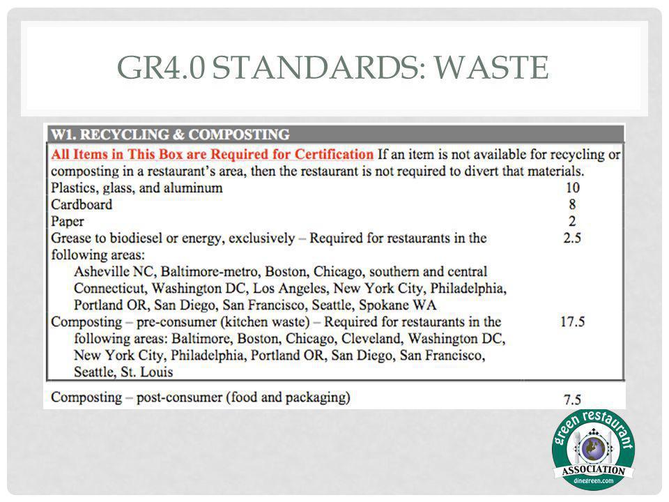 GR4.0 STANDARDS: WASTE