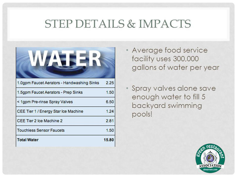 STEP DETAILS & IMPACTS Average food service facility uses 300,000 gallons of water per year Spray valves alone save enough water to fill 5 backyard swimming pools!