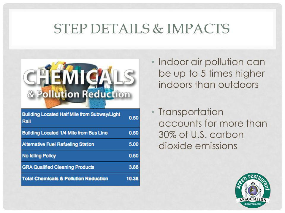 STEP DETAILS & IMPACTS Indoor air pollution can be up to 5 times higher indoors than outdoors Transportation accounts for more than 30% of U.S.