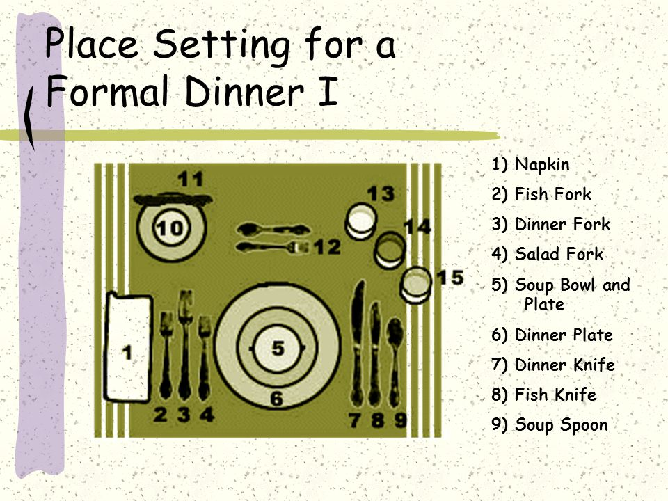 Place Setting for a Formal Dinner I 1) Napkin 2) Fish Fork 3) Dinner Fork 4) Salad Fork 5) Soup Bowl and Plate 6) Dinner Plate 7) Dinner Knife 8) Fish Knife 9) Soup Spoon
