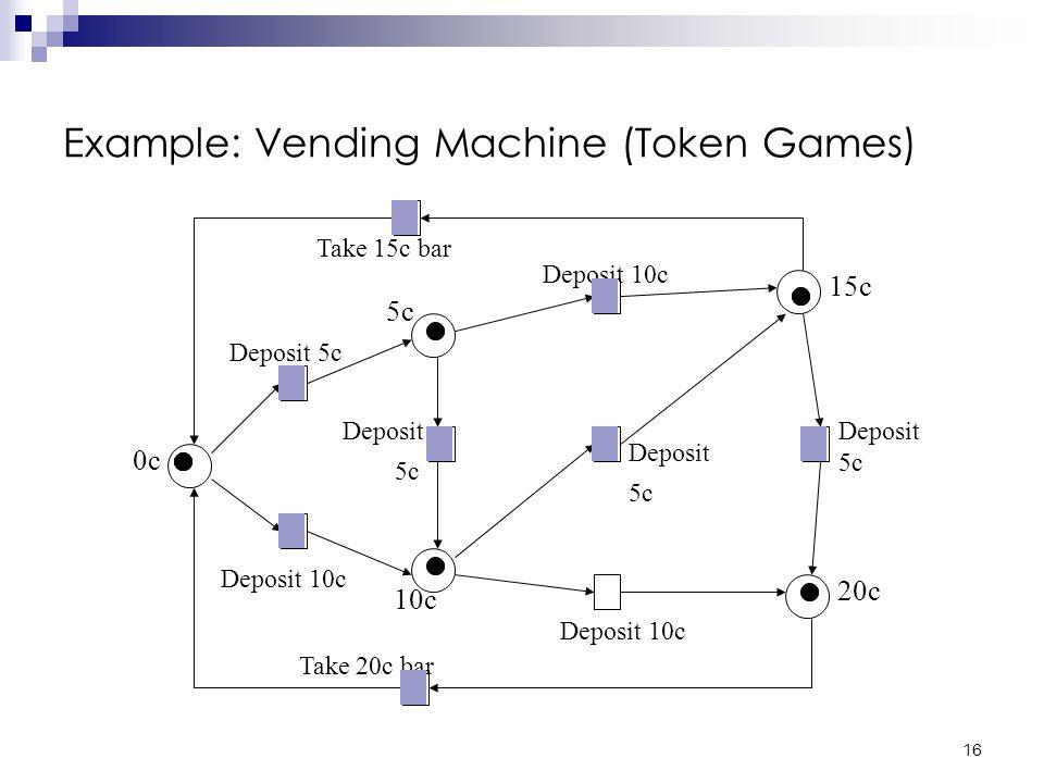 15 Example: Vending Machine (3 Scenarios) Scenario 1: Deposit 5c, deposit 5c, deposit 5c, deposit 5c, take 20c snack bar.