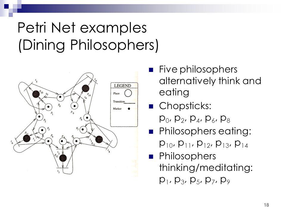 17 Petri Net examples