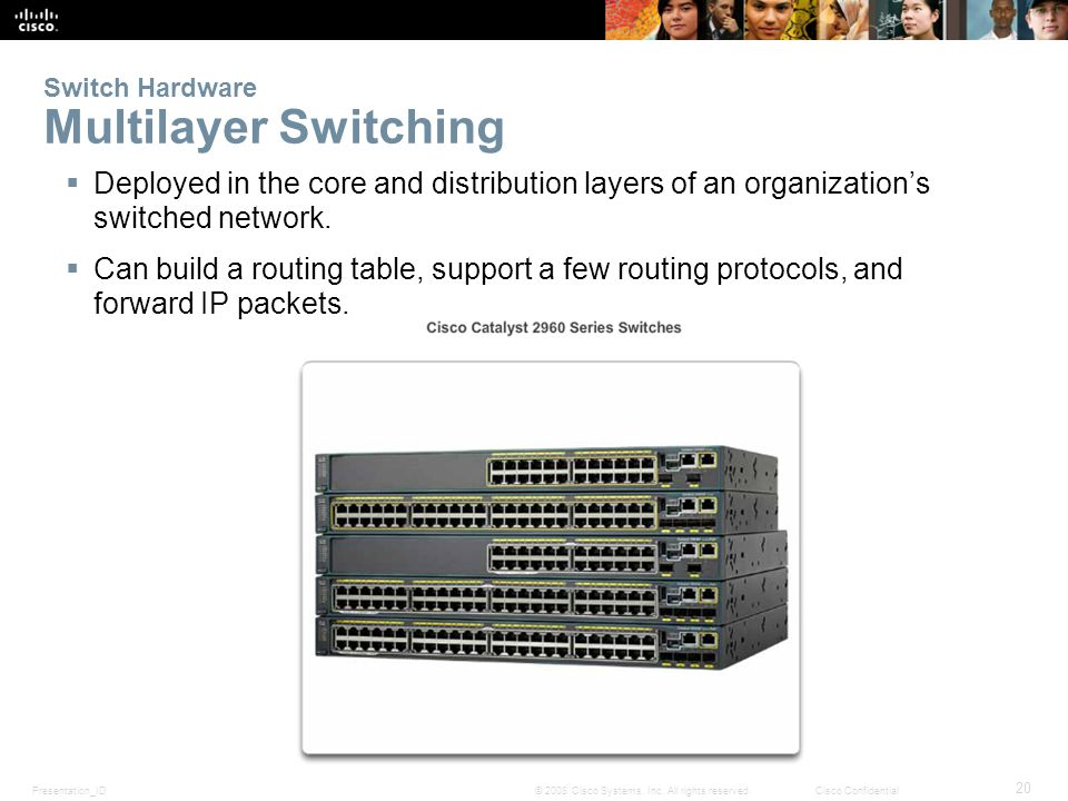 Presentation_ID 20 © 2008 Cisco Systems, Inc. All rights reserved.Cisco Confidential Switch Hardware Multilayer Switching Deployed in the core and dis