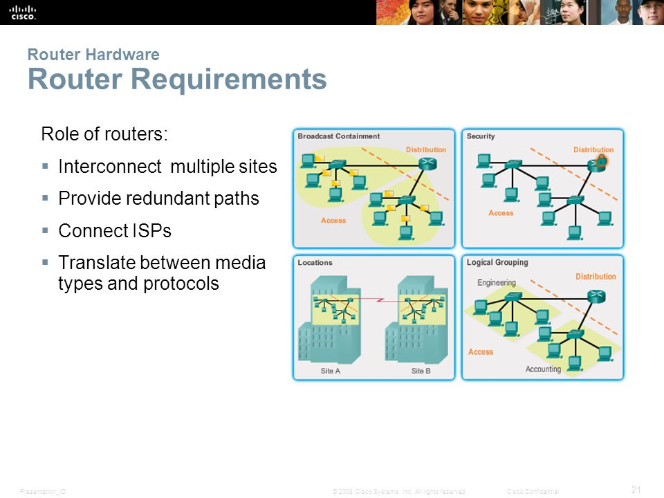 Presentation_ID 21 © 2008 Cisco Systems, Inc. All rights reserved.Cisco Confidential Router Hardware Router Requirements Role of routers: Interconnect
