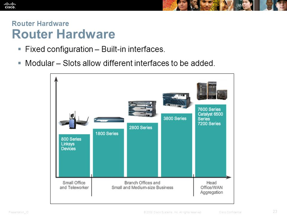 Presentation_ID 23 © 2008 Cisco Systems, Inc. All rights reserved.Cisco Confidential Router Hardware Fixed configuration – Built-in interfaces. Modula