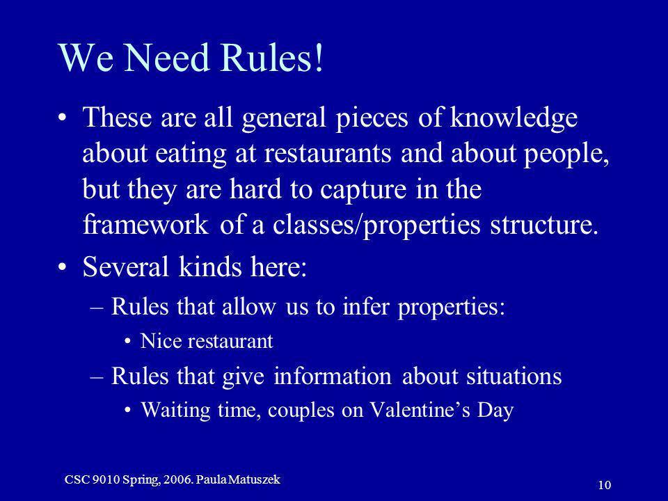 CSC 9010 Spring, 2006. Paula Matuszek 10 We Need Rules.