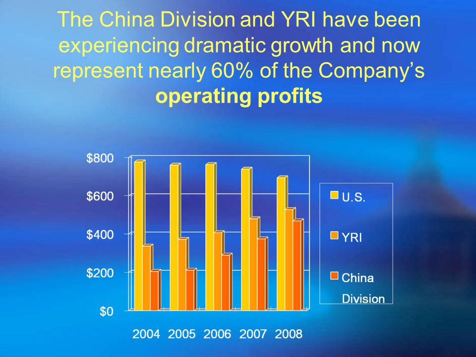 The China Division and YRI have been experiencing dramatic growth and now represent nearly 60% of the Companys operating profits