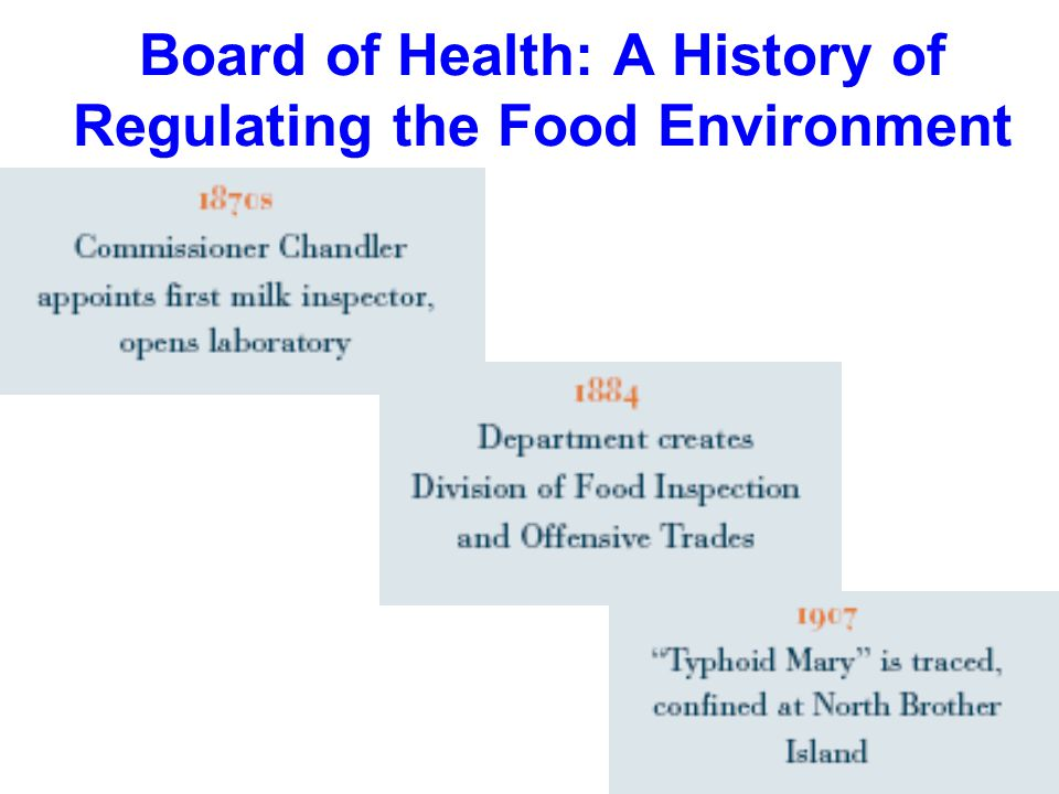 Board of Health: A History of Regulating the Food Environment