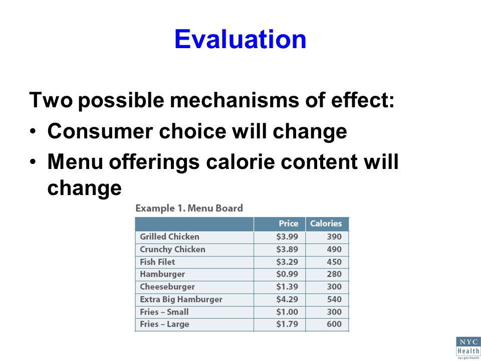 Evaluation Two possible mechanisms of effect: Consumer choice will change Menu offerings calorie content will change