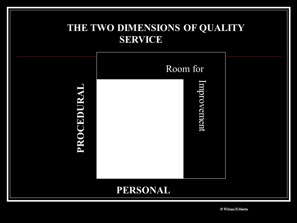 THE TWO DIMENSIONS OF QUALITY SERVICE PROCEDURAL PERSONAL THE ARENA OF QUALITY SERVICE Room for Improvement © William B.Martin