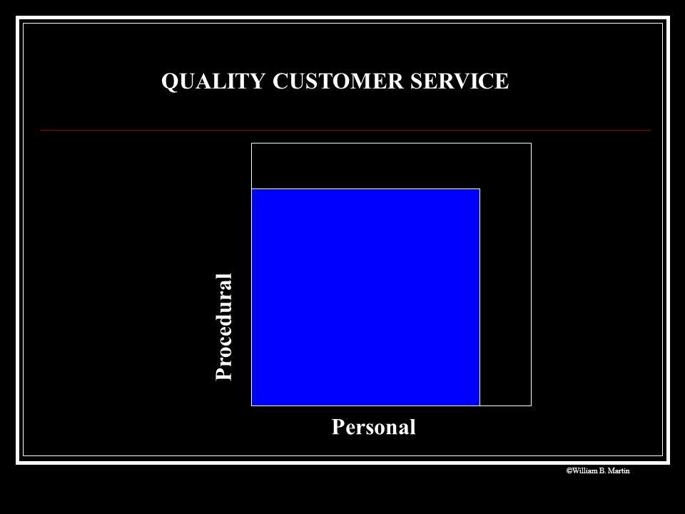 QUALITY CUSTOMER SERVICE Personal Procedural ©William B. Martin