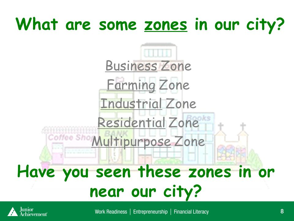 What are some zones in our city? 8 Business Zone Farming Zone Industrial Zone Residential Zone Multipurpose Zone Have you seen these zones in or near