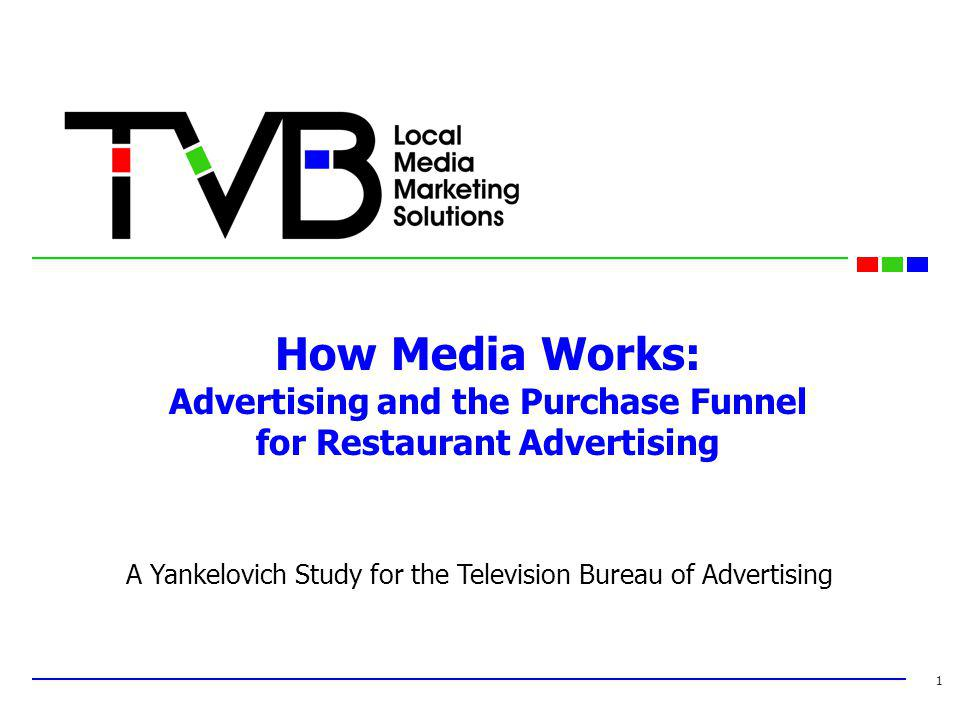 How Media Works: Advertising and the Purchase Funnel for Restaurant Advertising 1 A Yankelovich Study for the Television Bureau of Advertising