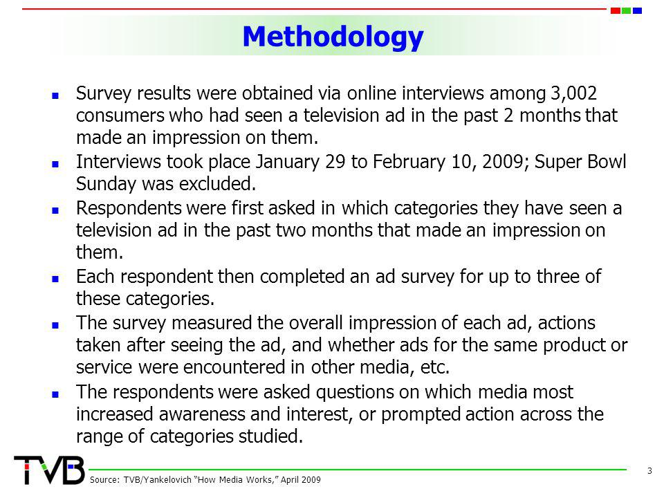MethodologyMethodology Survey results were obtained via online interviews among 3,002 consumers who had seen a television ad in the past 2 months that made an impression on them.