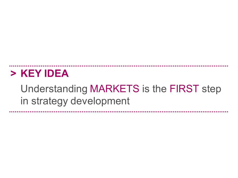 >KEY IDEA Understanding MARKETS is the FIRST step in strategy development